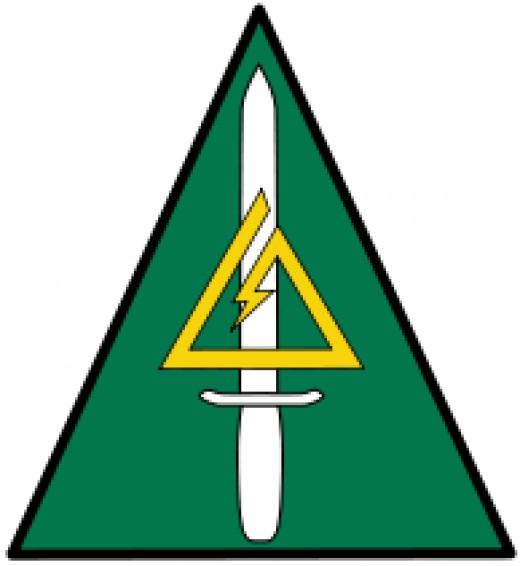 1st Special Forces Operational Detachment Delta Unit