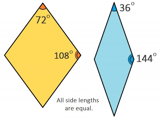 Two rhombuses of equal side lengths with different angles.