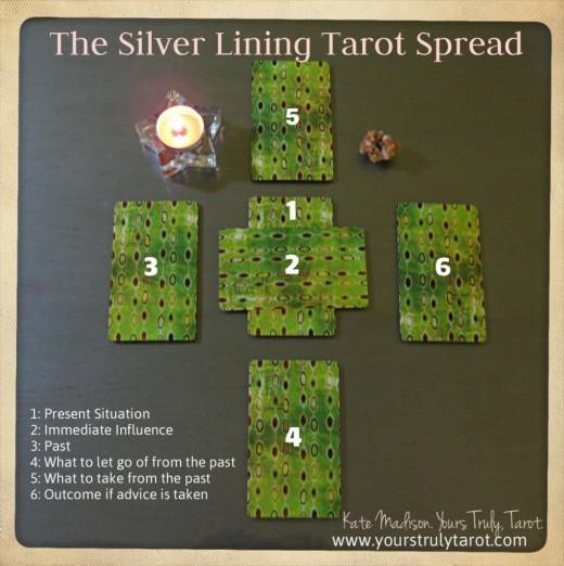Silver Lining Spread