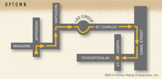 Muses Route Map