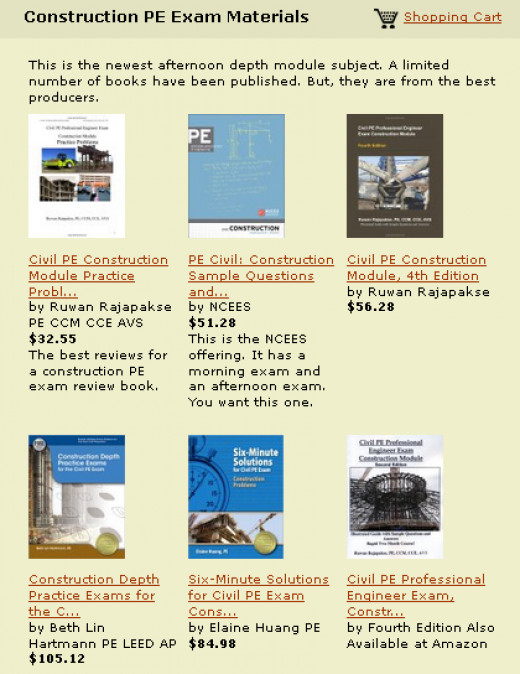 A collection of the current materials with the highest ratings from Construction Module PE Examinees.
