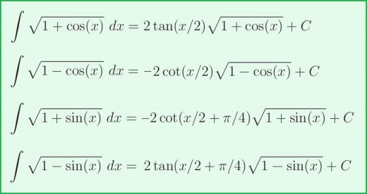 Alternative antiderivatives of sqrt(1+cos(x)), sqrt(1-cos(x)), sqrt(1+sin(x)), sqrt(1-sin(x)).