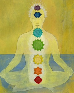 Colors of Chakras