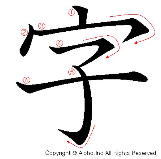 """Ji"" or ""じ"""