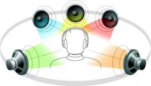 """Surround sound systems gives you the """"life"""" effect"""