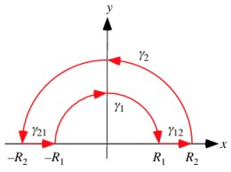 Contour integral path for f(x) = sin(x)/x.