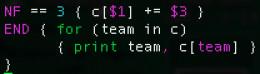 team tally