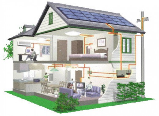 Home Solar Electricity