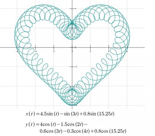 Spirograph heart