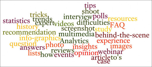 Content Ideas for Digital Marketing in 2014