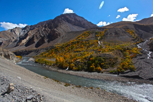The Lahaul Valley