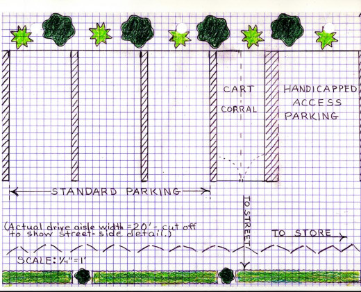 Suggested design, with plantings between the rows of stalls, instead of between individual parking spots