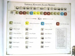 Imperial Knights Ally Chart