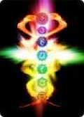 Kundalini Shakti rises through Chakras (Part-4)