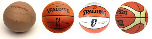 Evolution Of Basketballs