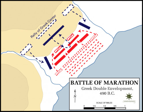 Battle of Marathon Battle Strategy
