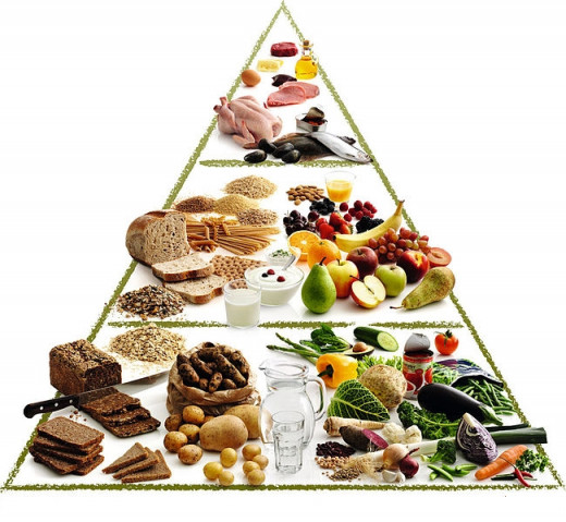 The mediterranean Diet is a full complete and balanced diet rather than diets that are focused on not eating one component such as fat of sugar