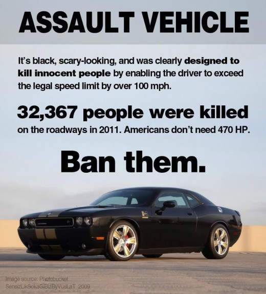 Banning anything is unjust. Anything can kill.