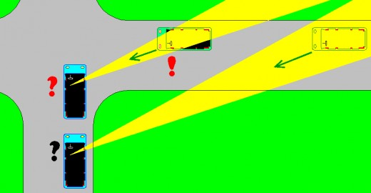 Blind spot assist is a form of Poka Yoke