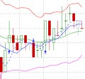 The Uncertainty of Trading E-Mini S&P Futures