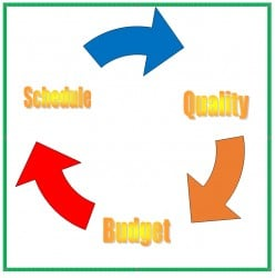 Tender Response Project Management