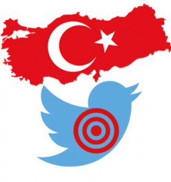 Learn How to Unblock Twitter in Turkey