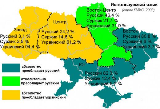 Spoken languages in Ukraine.
