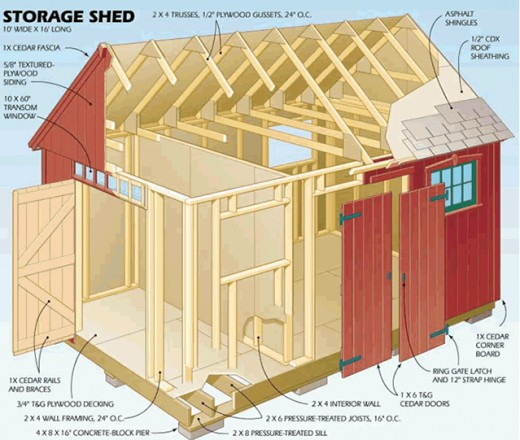 Here is a layout of a new storage shed that is under construction by myshedplans.com