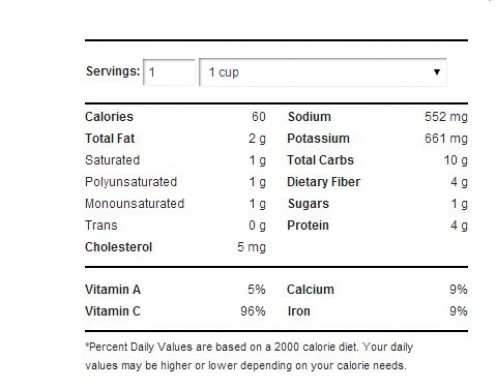 Broiled Cabbage Nutrition Facts