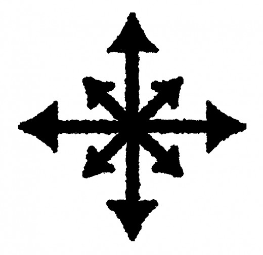The Chaos Symbol