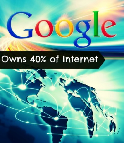 Google already owns 40% of Internet