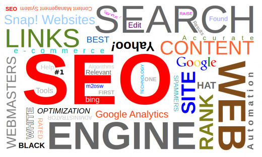 Common keywords for a successful SEO