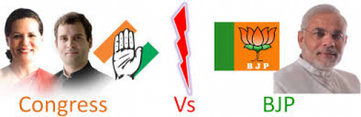 Can Congress survive against Modi-Wave in Rajasthan?