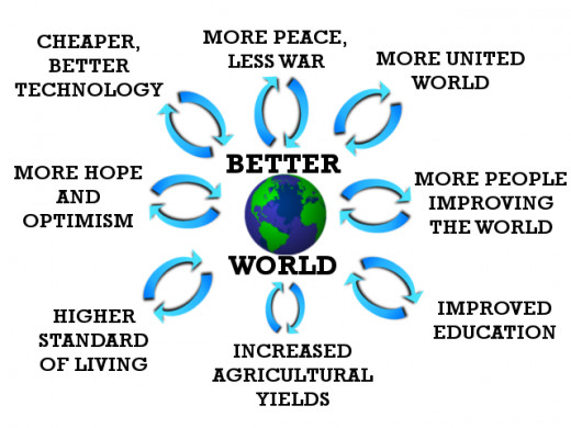 Better Examples For A Better World