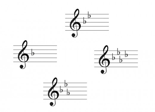 flats on sheet music