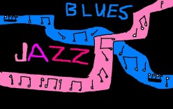 Thanks to records and radio, Jazz and Blues became popular forms of music throughout the world.