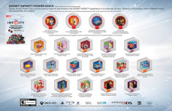 What Are Disney Infinity Power Discs?