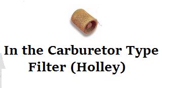 Inside the Carburetor Fuel Filter (Holley)