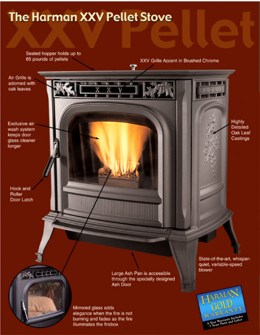 The XXV is a solid pellet stove for heating large areas