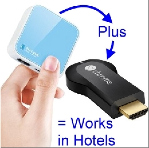 Did you know if you combine these two devices with your laptop, that it can work in a hotel with WIFI access only?
