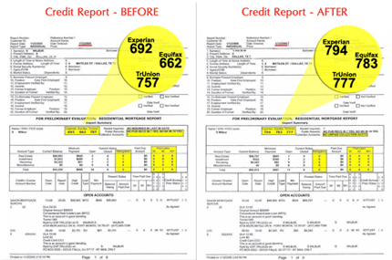 Your Credit Scores Can change if you take the necessary steps.