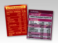 How To Read and Understand Nutrition Labels - Demystifying the Numbers