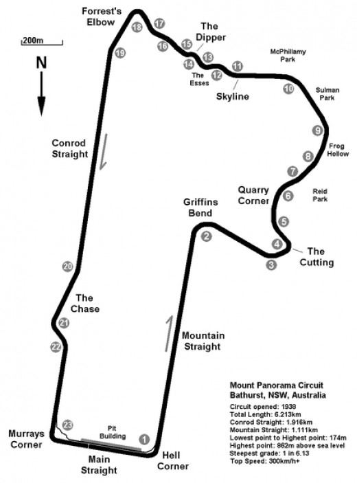 Track diagram of the Mount Panorama Racing Circuit.
