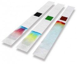 The Different Types Of Chromatography