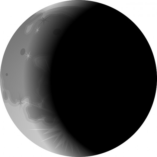 Moon phases help spellwork.