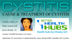 Cystitis – Cause And Treatment Of Cystitis