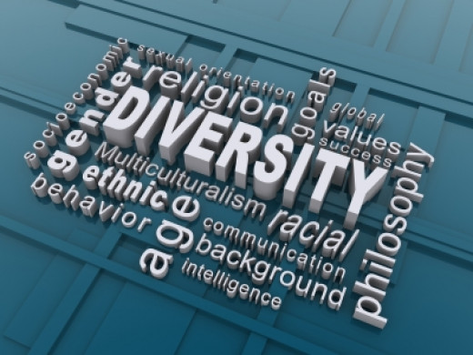 importance of work force diversification in Diversity management is the key to growth in today's fiercely competitive global marketplace no longer can america's corporations hide behind their lack of cultural intelligence .