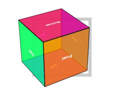 A HTML5 CSS3 Tutorial On Creating Special Effects: Creating A Rotating Cube