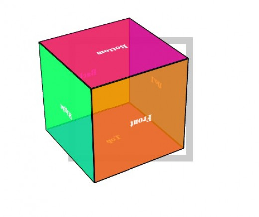 Color adds a dramatic effect to the cube hsla or rgba with the fourth value opacity be set adds to the cubes overall actractiveness.