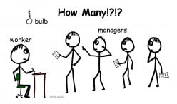 How Many Managers Does it Take to Change a Light Bulb?